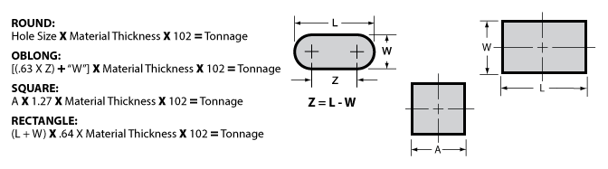 How to Calculate Tonnage